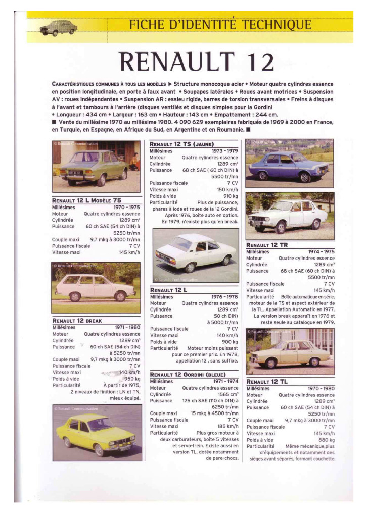 Renault R12 Tech Info Pdf 420 Kb Data Sheets And Catalogues French Fr